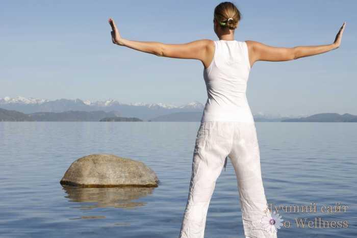 здоровый образ жизни и его составляющие