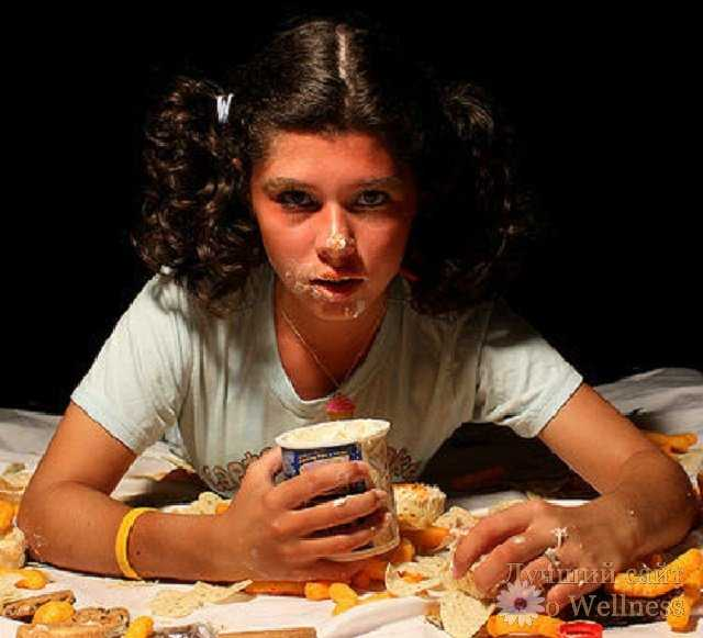 Чревоугодие-пищевая зависимость