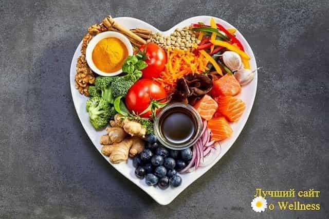 Здоровая диета: составление индивидуального плана питания
