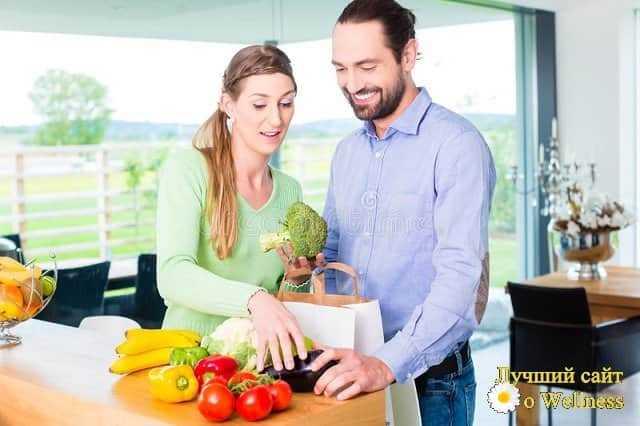Основы правильного питания для начинающих и не только