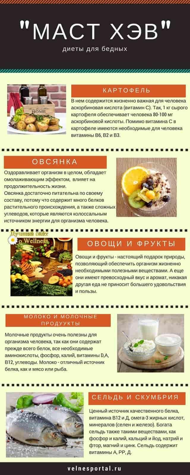 Крестьянская диета - выбор худеющих