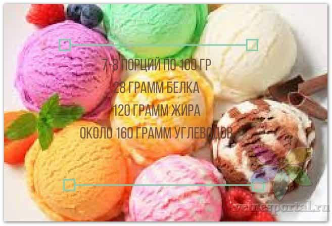 Калорийность и питательный состав 7 порций мороженного