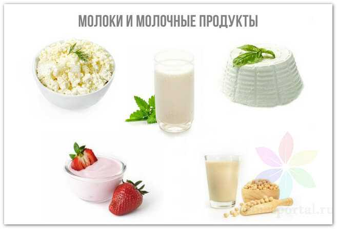 Молоко и молочные продукты, фото