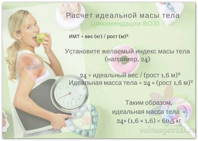 Расчет идеального веса по формуле от специалистов ВОЗ фото