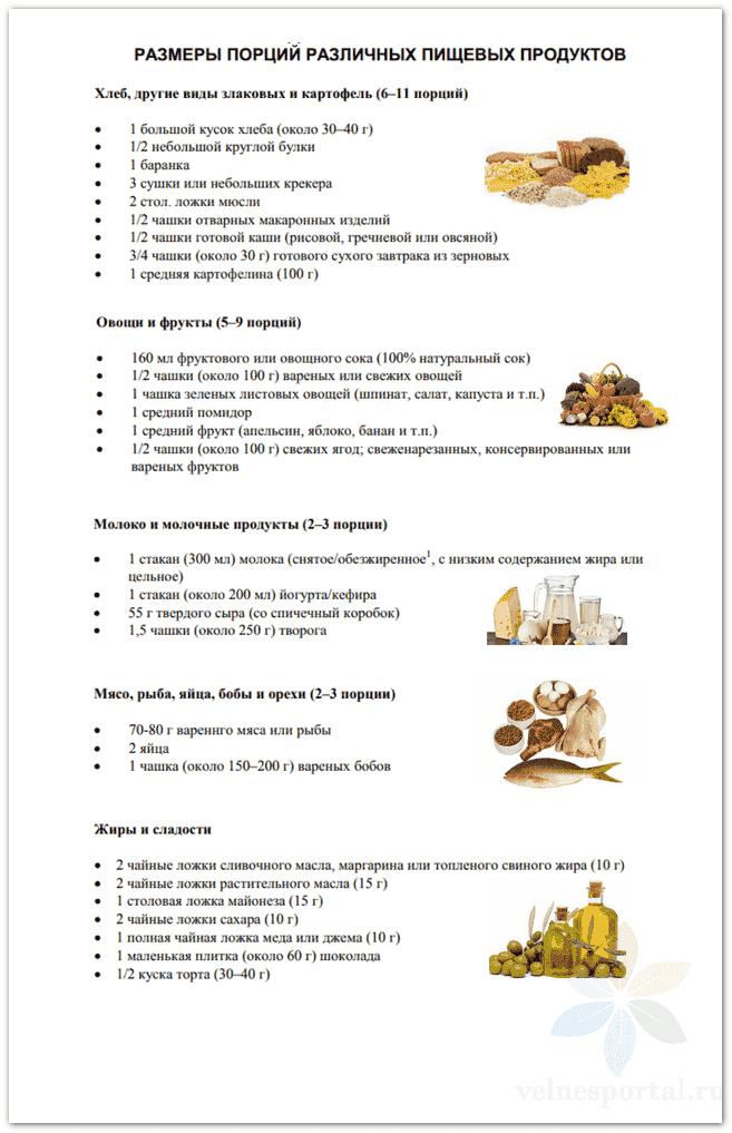Размеры порций для продуктов питания разных групп