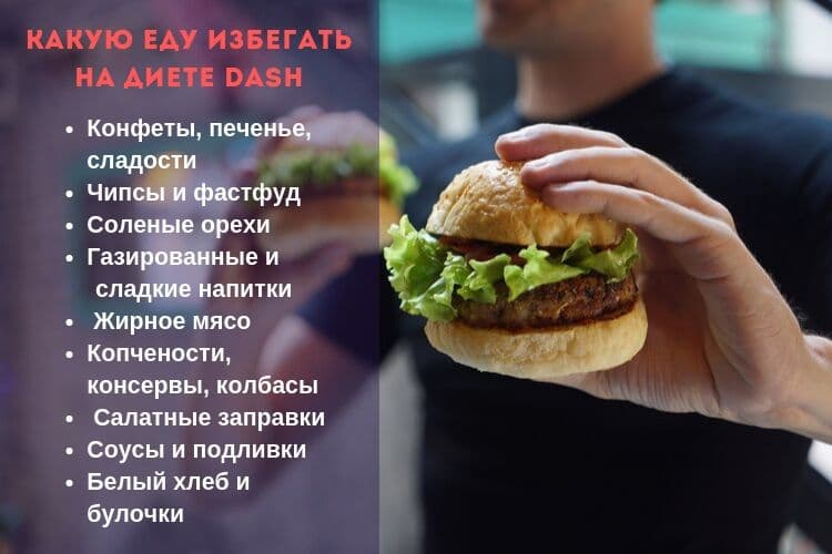 Какую еду избегать на диете даш